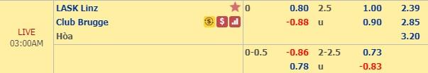 tỷ lệ kèo LASK Linz vs Club Brugge