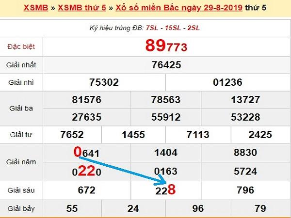 Dự đoán XSMB ngày 30/8/2019 - Dự đoán kết quả thứ 6