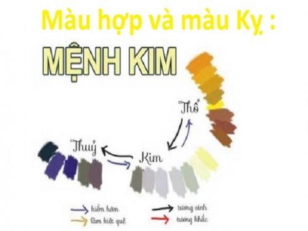 Mệnh kim hợp màu gì? Giải mã bí ẩn màu sắc
