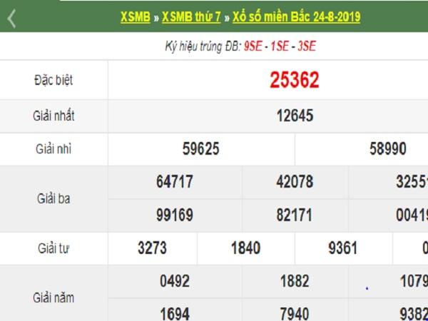 Dự đoán xsmb ngày 25/8 - Dự đoán xổ số miền bắc chủ nhật