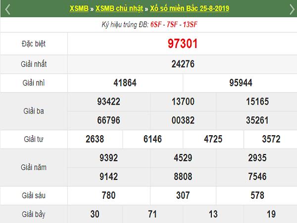 Dự đoán XSMB ngày 26/8 - Dự đoán kết quả xổ số miền bắc thứ 2