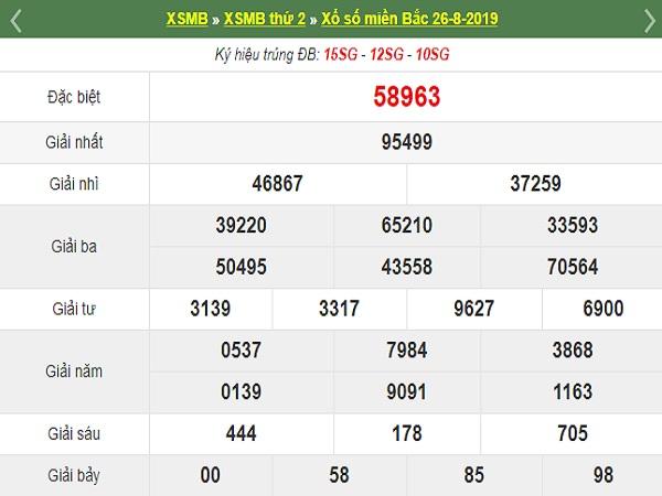 Dự đoán xsmb ngày 27/8 - Dự đoán kết quả xổ số thứ 3