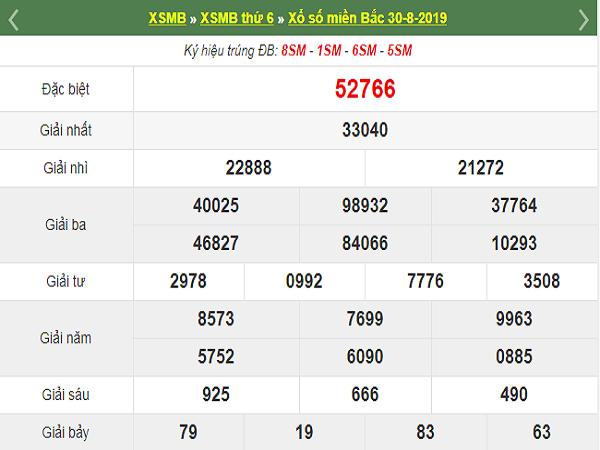 Dự đoán XSMB ngày 31/8 - Dự đoán kết quả xổ số thứ 7