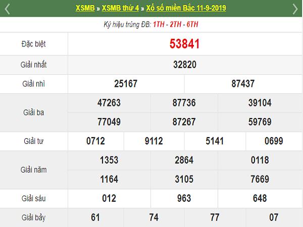 Dự đoán xsmb ngày 12/9/2019 - Dự đoán kết quả thứ 5