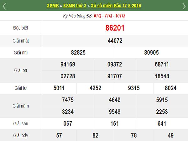 Dự đoán xsmb ngày 18/9/2019 - Dự đoán kết quả thứ 4