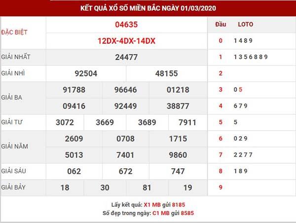 Dự đoán kết quả xsmb hôm nay - Dự đoán kết quả xsmb 3/3/2020 - Dự đoán sxmb trực tiếp 3/3/2020 cùng các chuyên gia SXMB. Đưa ra các cặp lô đẹp may mắn nhất hôm nay 3/3/2020.
