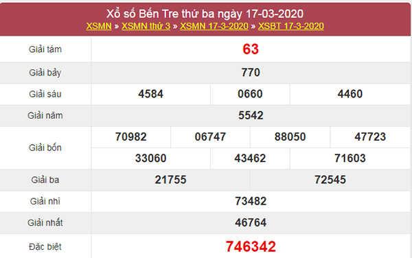 Dự đoán kết quả XSBTR 24/3/2020 - KQXS Bến Tre thứ 4