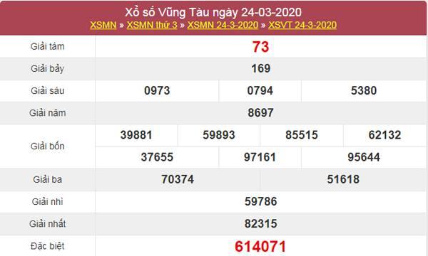 Dự đoán XSVT 31/3/2020 - KQXS Vũng Tàu thứ 3 hôm nay