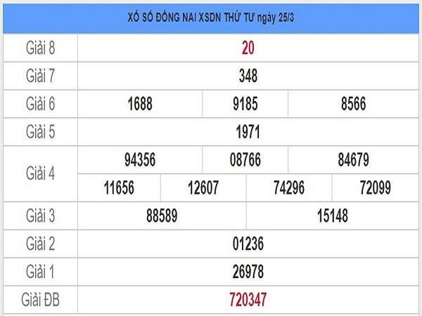 Tổng hợp KQXSDN- Dự đoán xổ số đồng nai ngày 29/04 chuẩn xác
