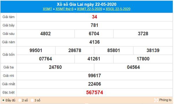 Dự đoán XSGL 29/5/2020 - KQXS Gia Lai thứ sáu