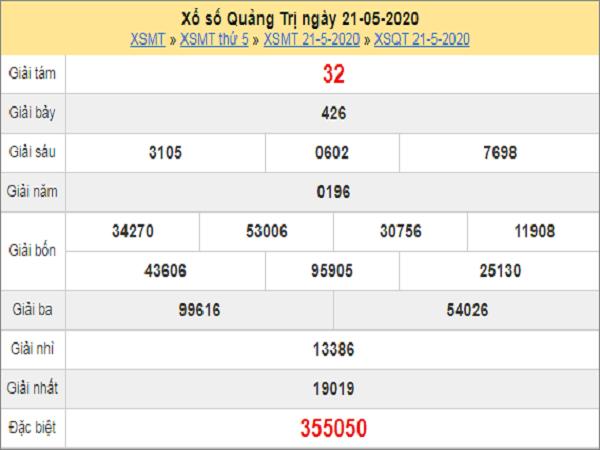 ket-qua-xo-so-quang-tri-21-5-2020-thu-5-min