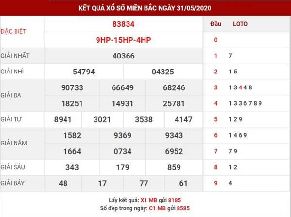 Dự đoán kết quả xs Miền Bắc thứ 2 ngày 1-6-2020