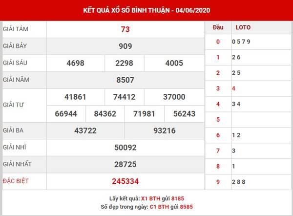 Dự đoán kết quả Xổ Số Bình Thuận thứ 5 ngày 11-6-2020