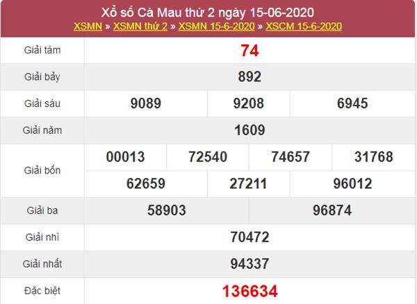 Dự đoán XSCM 22/6/2020 chốt KQXS Cà Mau thứ 2