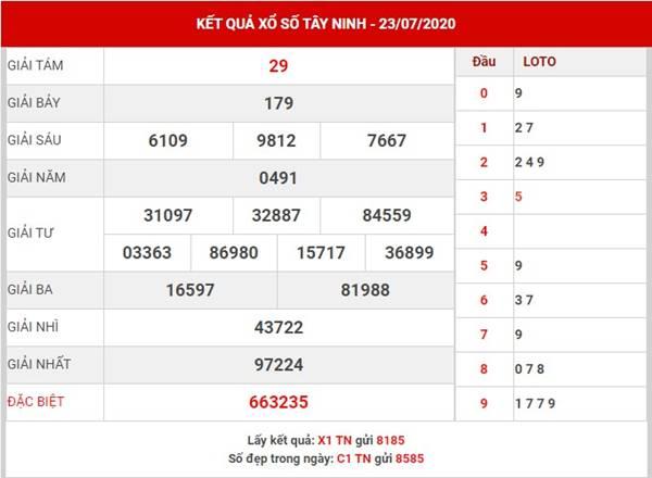 Dự đoán kết quả sổ xố Tây Ninh thứ 5 ngày 30-7-2020