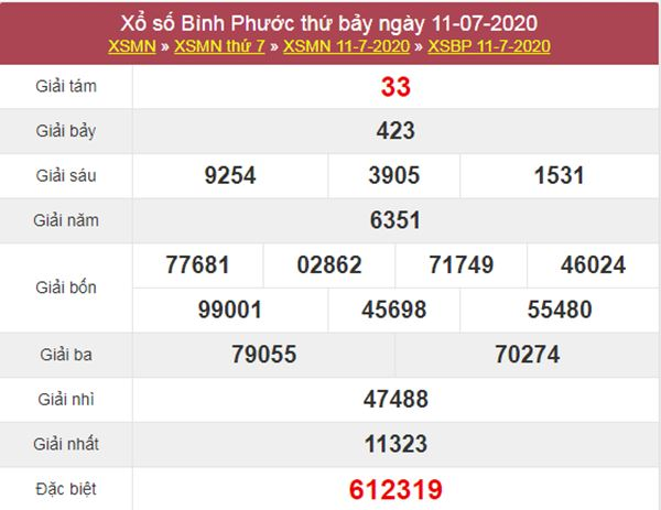 Dự đoán XSBP 18/7/2020 chốt KQXS Bình Phước thứ 7