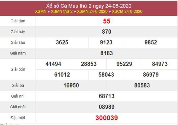 Dự đoán XSCM 31/8/2020 chốt KQXS Cà Mau thứ 2