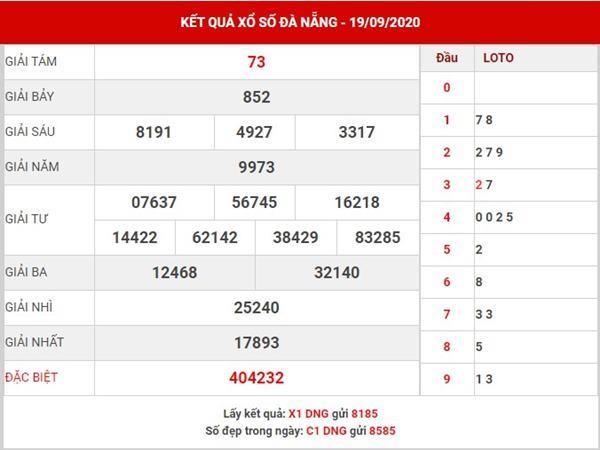 Dự đoán kết quả sổ số Đà Nẵng thứ 4 ngày 23-9-2020