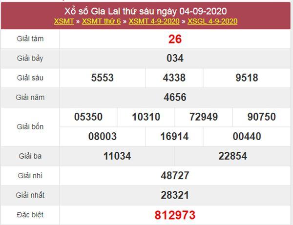 Dự đoán XSGL 11/9/2020 chốt lô số đẹp Gia Lai thứ 6