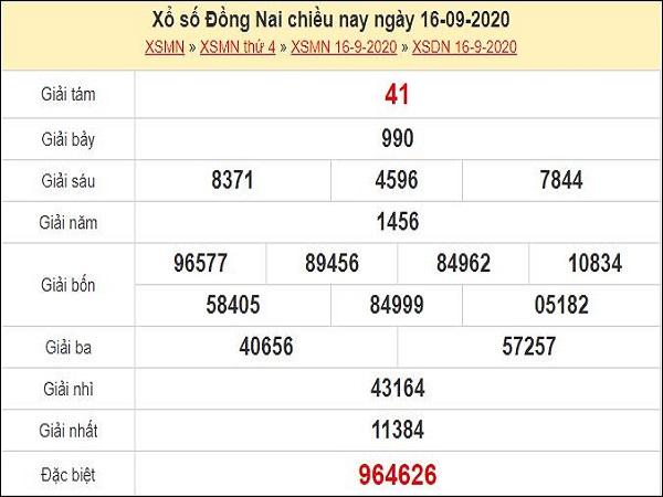 Dự đoán xổ số Đồng Nai 23-09-2020