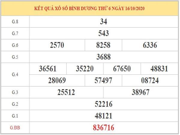 Dự đoán XSBD ngày 23/10/2020 dựa trên KQXSBD kỳ trước