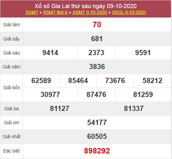 Dự đoán XSGL 16/10/2020 chốt KQXS Gia Lai thứ 6