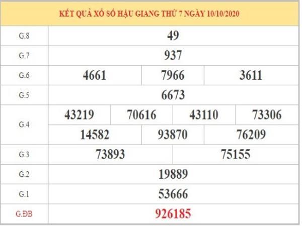 Dự đoán XSHG ngày 17/10/2020 dựa vào phân tích KQXSHG thứ 7 tuần trước