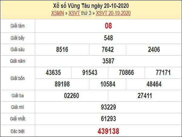 Dự đoán xổ số Vũng Tàu 27-10-2020