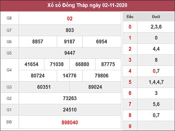Dự đoán XSDT ngày 09/11/2020- xổ số đồng tháp chi tiết