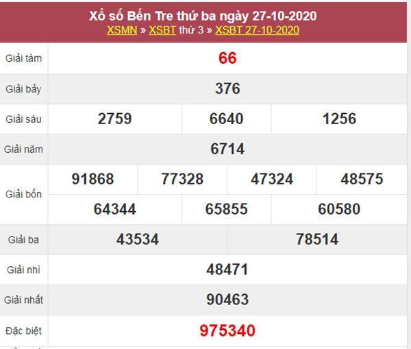 Dự đoán XSBT 3/11/2020 chốt số đầu đuôi giải đặc biệt thứ 3