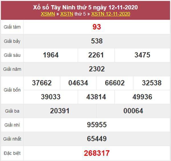 Dự đoán XSTN 19/11/2020 chốt cầu lô đặc biệt Tây Ninh thứ 5