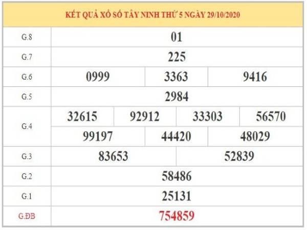 Dự đoán XSTN ngày 05/11/2020 dựa trên kết quả kỳ trước