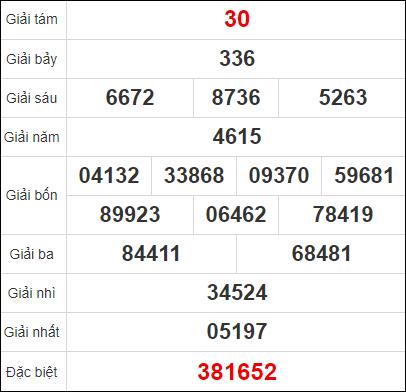 Quay thử kết quả xổ số An Giang thứ 5 ngày 19/11/2020
