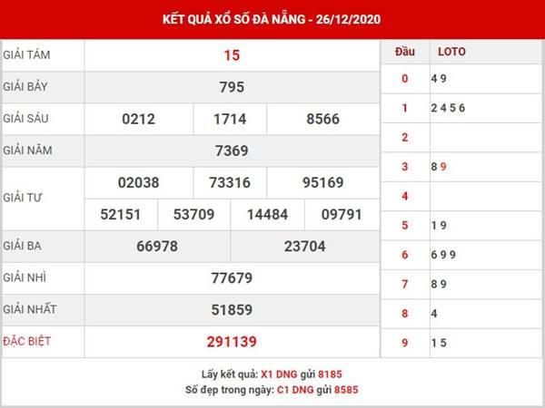 Dự đoán sổ số Đà Nẵng thứ 4 ngày 30/12/2020