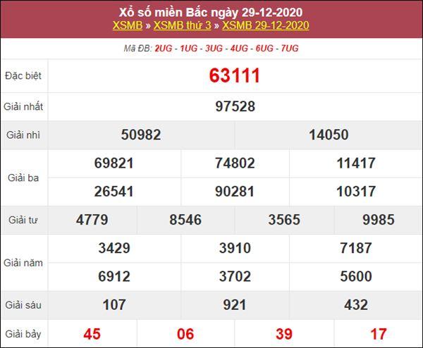 Dự đoán XSMB ngày 30/12/2020 chốt KQXS miền Bắc thứ 4