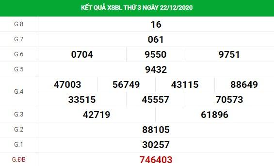 Dự đoán kết quả XS Bạc Liêu Vip ngày 29/12/2020