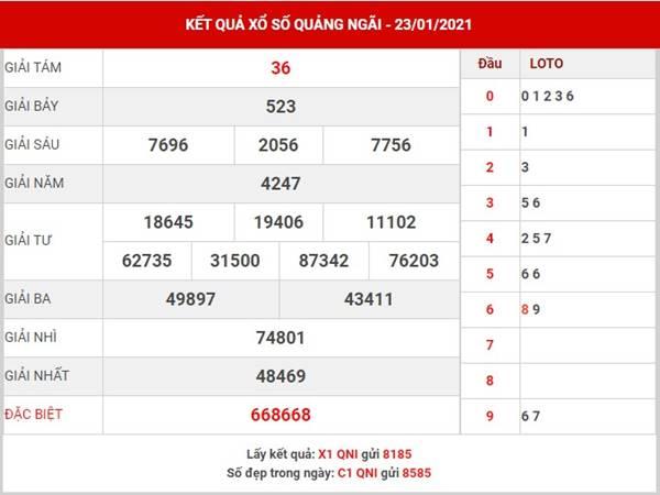 Dự đoán xổ số Quảng Ngãi thứ 7 ngày 30/1/2021