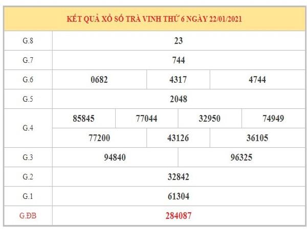 Dự đoán XSTV ngày 29/1/2021 dựa trên kết quả kì trước