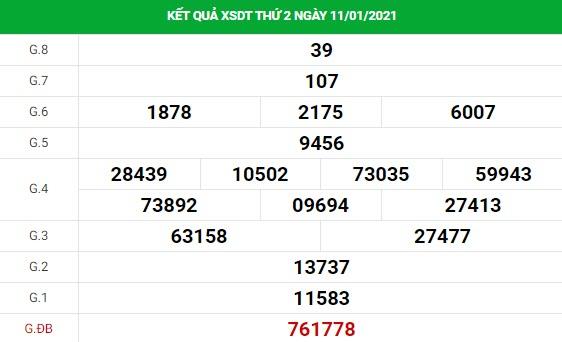 Dự đoán kết quả XS Đồng Tháp Vip ngày 18/01/2021