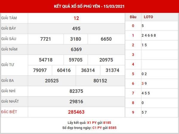 Dự đoán kết quả SX Phú Yên thứ 2 ngày 22/3/2021