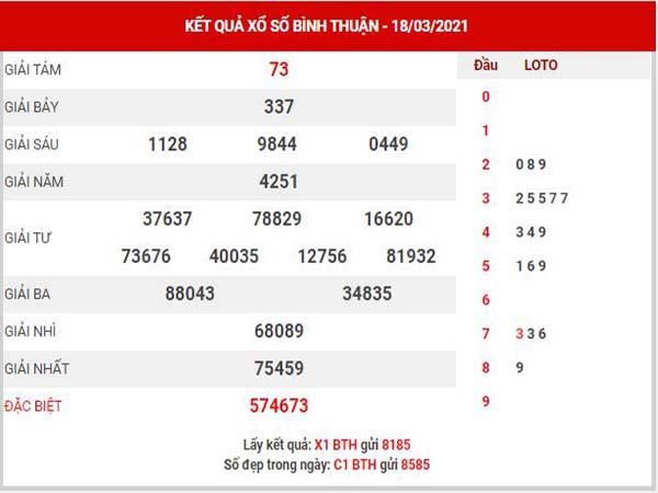 Dự đoán XSBTH ngày 25/3/2021 - Dự đoán xổ số Bình Thuận thứ 5