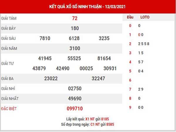 Dự đoán XSNT ngày 19/3/2021 - Dự đoán KQ Ninh Thuận thứ 6