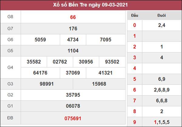 Dự đoán XSBT 16/3/2021 chốt KQXS Bến Tre thứ 3