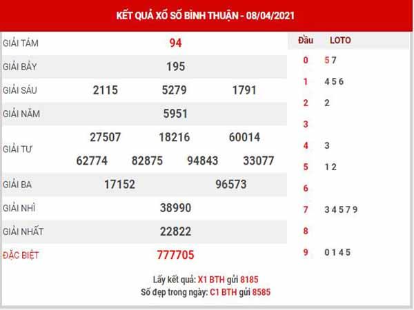 Dự đoán XSBTH ngày 15/4/2021 - Dự đoán xổ số Bình Thuận thứ 5