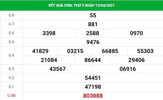 Dự đoán kết quả XS Bạc Liêu Vip ngày 20/04/2021