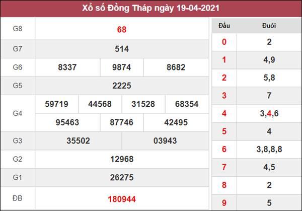 Dự đoán XSDT 26/4/2021 chốt cầu lô giải đặc biệt thứ 2