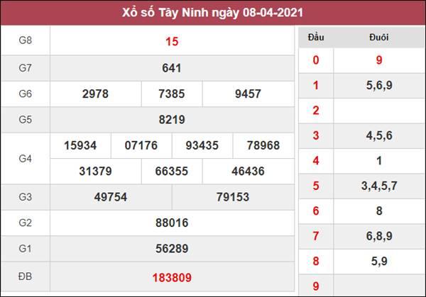 Dự đoán XSTN 15/4/2021 thứ 5 chốt cầu lô giải đặc biệt Tây Ninh