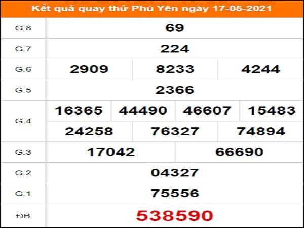 Quay thử kết quả xổ số Phú Yên ngày 17/5/2021