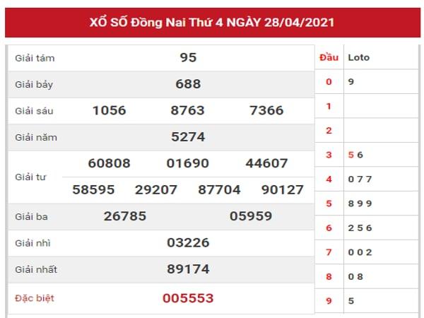 Dự đoán XSDN ngày 5/5/2021 dựa trên kết quả kì trước