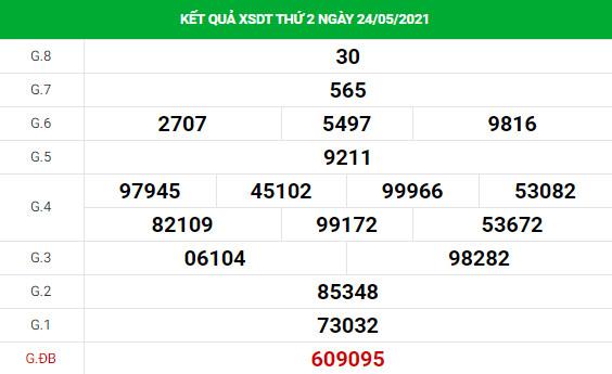 Dự đoán xổ số Đồng Tháp 31/5/2021 hôm nay thứ 2